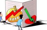 高送转背后三大真相 这些公司一季报业绩增长且估值较低