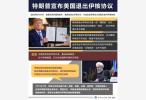 外交部回应美退出伊核协议:对美方所做决定表示遗憾