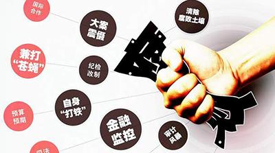 4166.com金沙:贵州大方县委书记张瀚时接受审查调查
