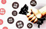 贵州大方县委书记张瀚时接受审查调查