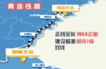 膠州灣跨海鐵路大橋預計5月20日合龍!青連鐵路年底通車