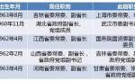 近期吉林等5省份省政府副职调整 3人为跨省任职