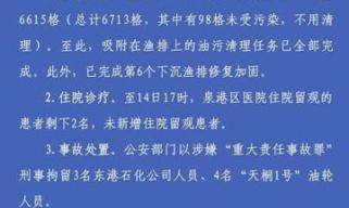 泉港碳九泄漏事故:7人涉嫌重大责任事故罪被刑拘