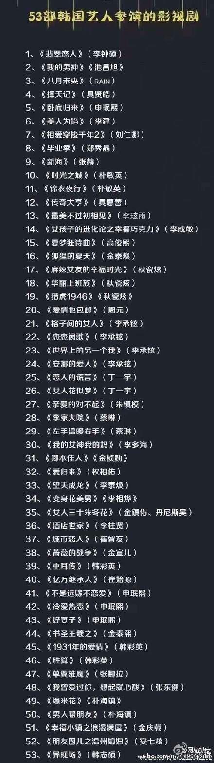 """章子怡河正宇《假面》因限韩令""""流产"""" 53部电视剧在列"""