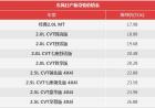 东风日产新款奇骏上市 售17.98-26.88万