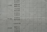 杏山花园小学:寒假特色作业展示