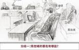 江歌案庭审进入第2天:江歌妈妈将首次在法庭发声