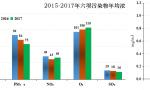 南京提前实现今年蓝天目标:空气优良天数比例超70%