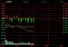 午评:三大指数全线重挫 沪指跌2.15% 黄金板块翻红
