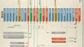 极简版!一张小图看清国务院机构改革方案