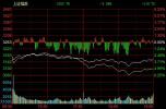 收评:沪指跌3.39% 两市超400股跌停 创业板暴跌5.02%