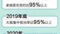 河南:确保到2020年农村贫困人口大病应治尽治