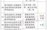 浙江今年8个重点领域职称改革,三级医院中小学等自主评聘