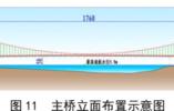南京仙新过江通道桥型方案曝光!拟建悬索桥跨越长江 今年12月开工