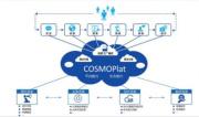 以COSMOPlat為核心 海爾入選全國供應鏈創新與應用試點企業