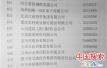 牛!天瑞集团连续六年上榜中国企业500强