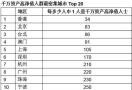 厉害了!每515个南京人当中就有1个千万富豪