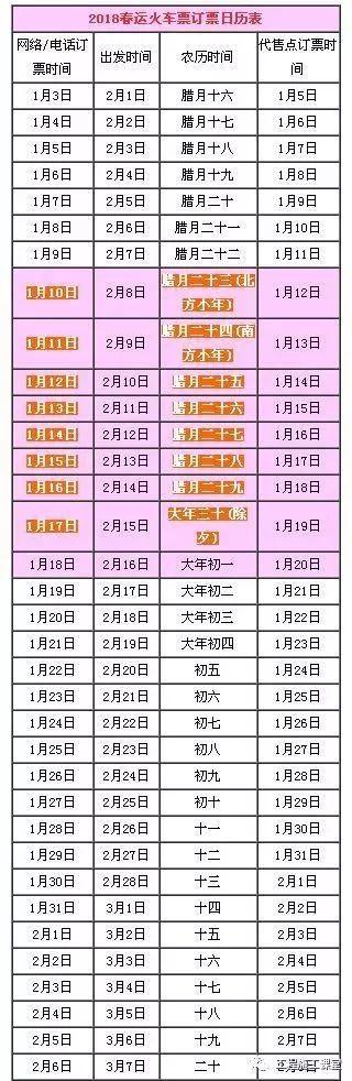 2018年春运火车票预售时间表  重要抢票时间点及实用购票攻略(2)