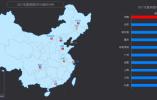 """2017年交通报告出炉:济南成最""""堵""""城市 深圳跌出前十"""