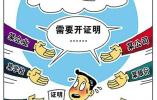 """辽宁省开展""""办事难""""问题专项整治工作方案"""