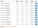 石家庄传祺GS4促销优惠1.75万