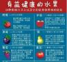 水果养生法