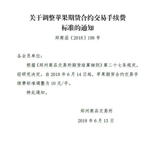 郑商所:14日起苹果期货交易手续费调为10元/手