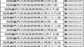 聊城这33家药店依法停止药品经营活动