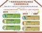 郑州新建商品住宅价格略涨 二手房同比下跌2.2%