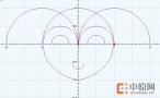 """数学上成""""美术课"""" 郑州高中生用函数画出蝴蝶、苹果、心……"""