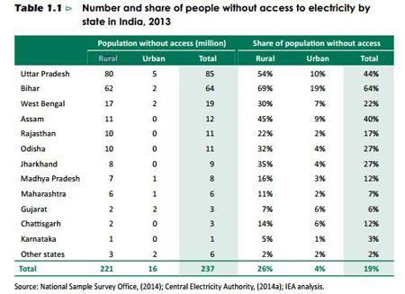 乌克兰人口比例_2013年农村人口比例
