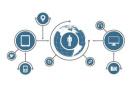 """""""物联网金融""""带来的改变:重构信用和产业体系"""