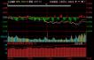 收评:沪指震荡跌0.34% 尾盘金融股强势护盘