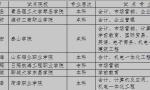 山东公布高考自考实践考核第七批试点名单 共20所院校