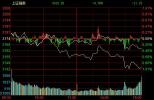 收评:沪指高开低走创业板指跌逾1% 反弹行情结束?