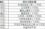 杭州出台蓝领公寓租赁管理办法,今年要建10000套