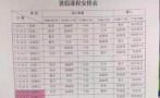 学生参加校外补习成常态,杭州小学生吐槽暑假要上十个培训班