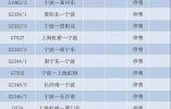 """台风""""安比""""逼近浙江 20日至23日这些火车票暂停发售"""