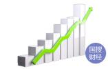 10月青岛CPI同比上涨2.0% 部分常见西药涨幅大