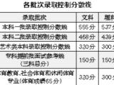 北京:文科一本线555分 理科一本线537分