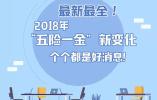 """2018""""五险一金""""新变化"""