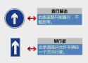 易吃罚单的交通标识