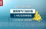 今日重要新闻:2018高考招生政策陆续发布 王凤雅家属回应诈捐