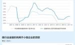 """人民日报:江苏等地破解融资难 为银行放贷""""打气"""""""