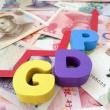 三季度中国经济成绩单