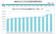 1月新增私人充电桩3.4万台 同比增长118%