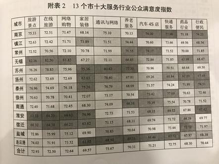 江苏多少人口2017_好消息 能以低于市场价20 买到房 你可以吗